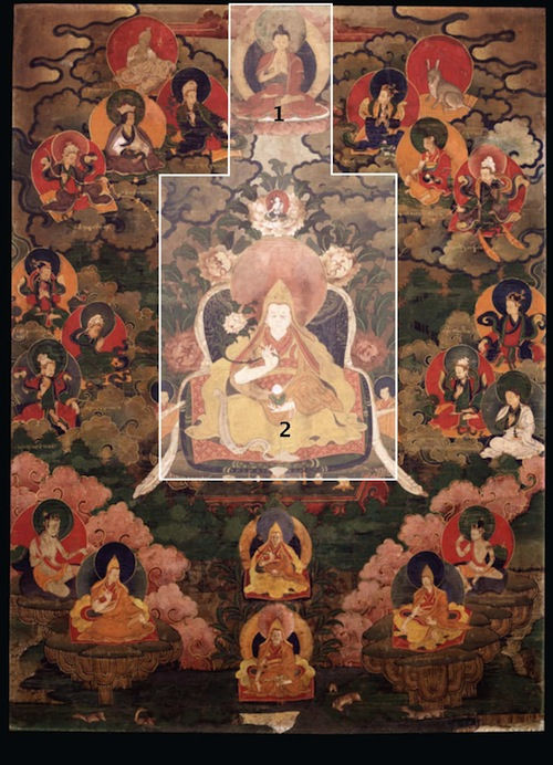 Explore the Previous Incarnations of the Dalai Lamas
